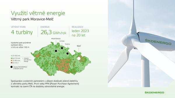 22. 07. 2021 – Garantovaná zelená energie pro ŠKO-ENERGO