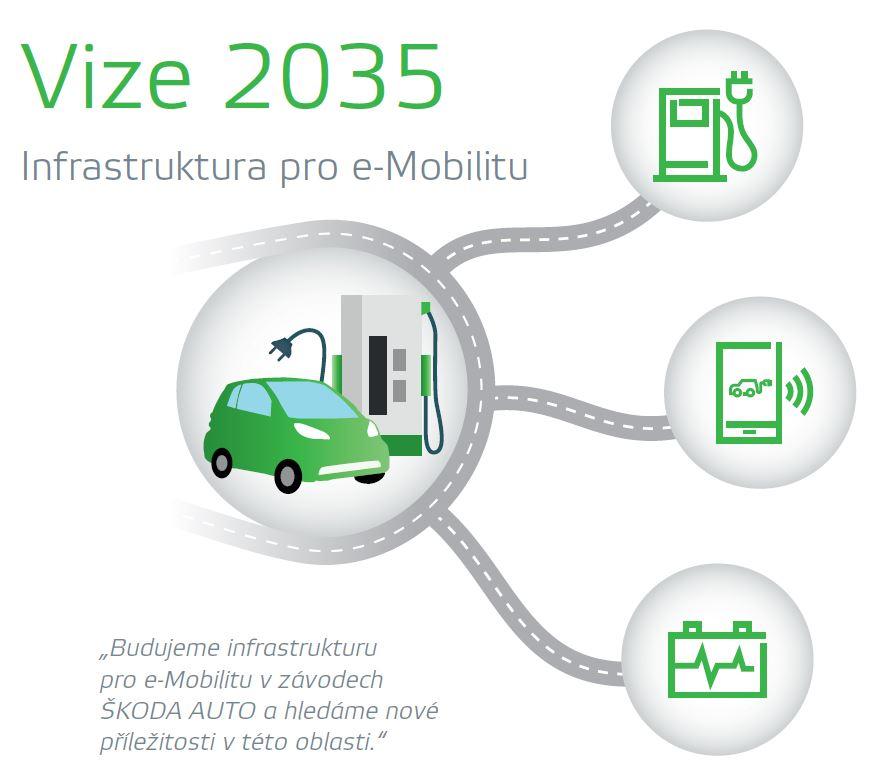 e-Mobilita_7
