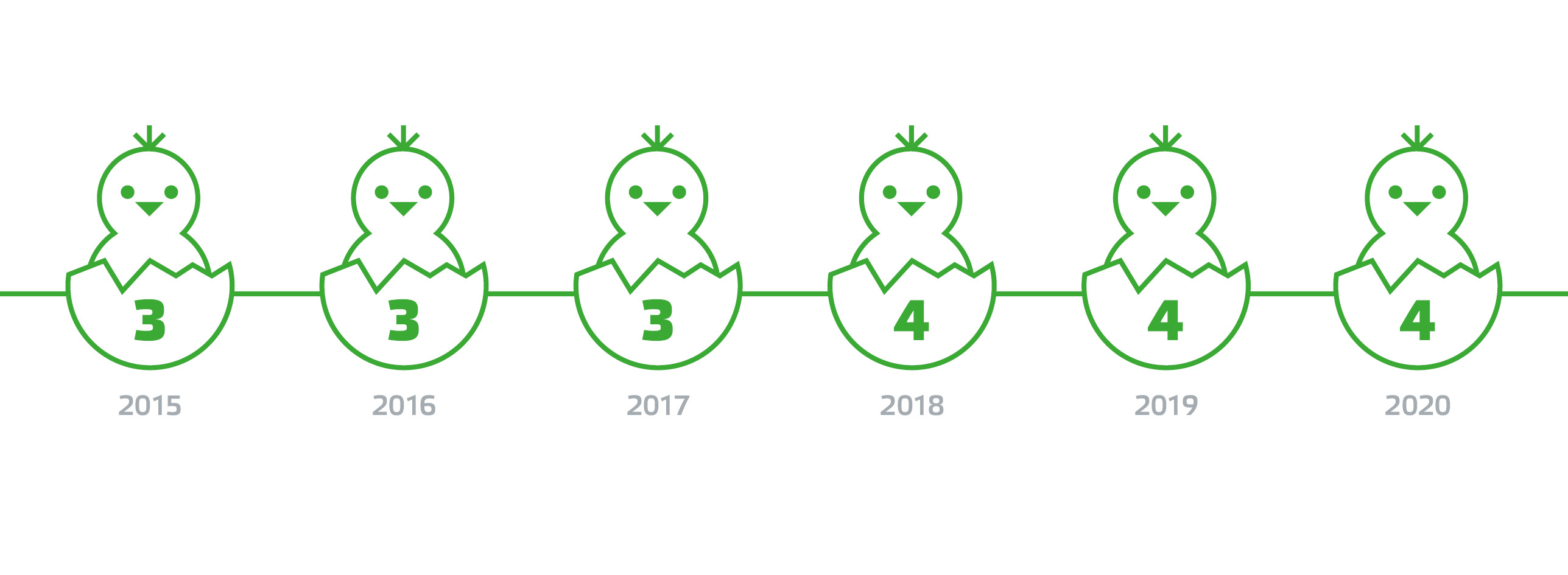 Sokoli 2019