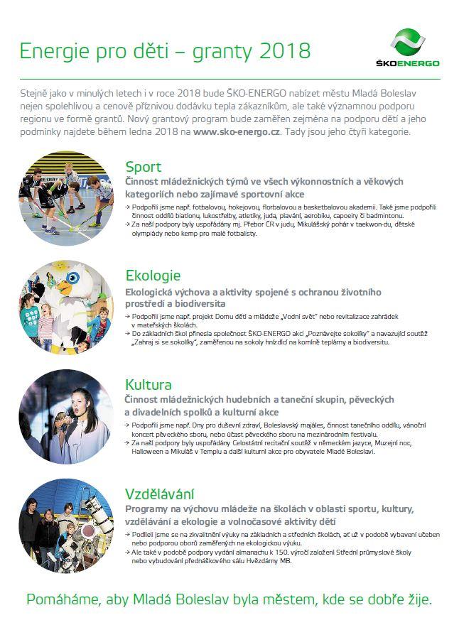 Energie pro děti - granty 2018
